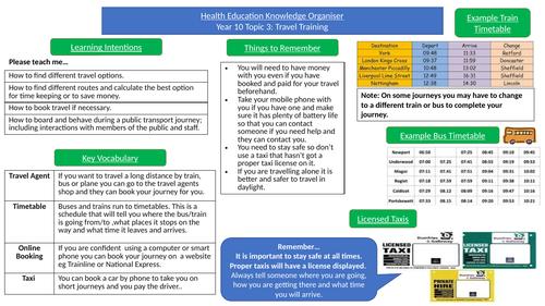 SEND Year 10 PSHE / Health Education Knowledge Organisers Bundle