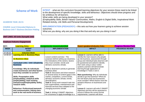 BTEC Level 3 Business Unit 7: Business Decision Making Scheme of Work (SOW)