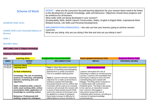 BTEC Level 3 Business Unit 2: Developing a Marketing Campaign Scheme of Work (SOW)