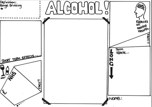 Alcohol Blank Poster to fill in