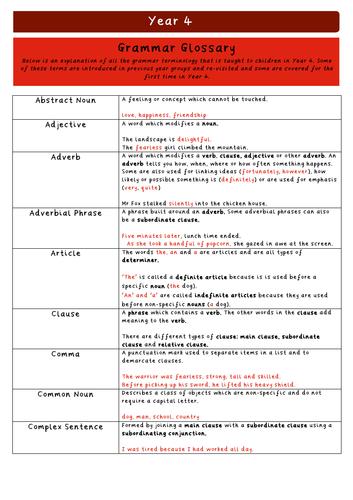 Year 4 Grammar Glossary