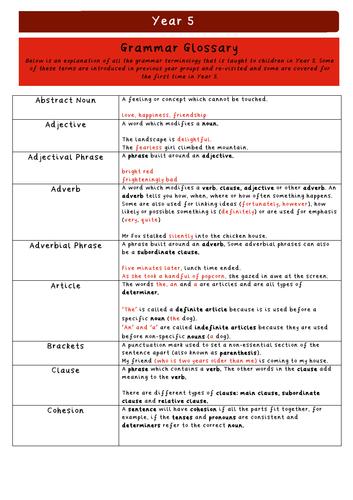 Year 5 Grammar Glossary