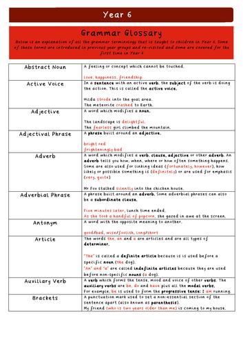 Year 6 Grammar Glossary