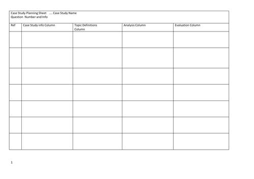 AQA A Level Business Y1-Y2 Case Study Question Plans