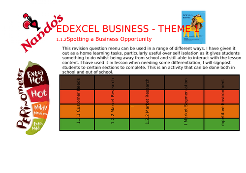 Edexcel Business - Nando's Question Menu - Theme 1 - 1.2 Suitable for in class and home learning.