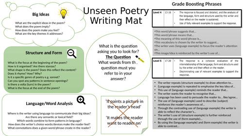 Unseen Poetry Writing Mat IGCSE Lit