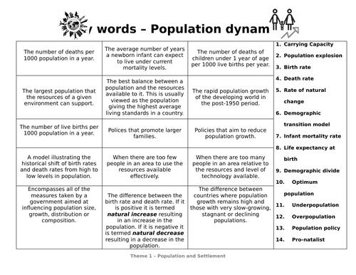 IGCSE Population Full Lessons