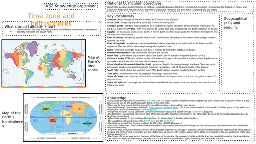 KS2 Geography Knowledge Organiser - Time zone and Hemisheres
