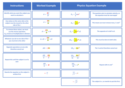Rearranging Equations Helpsheet