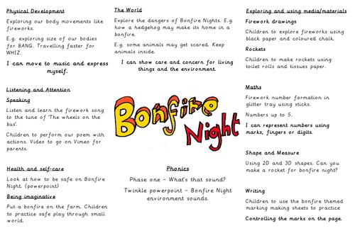 Bonfire Night - EYFS ideas