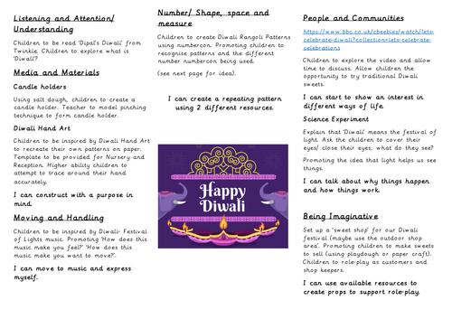 Diwali EYFS ideas