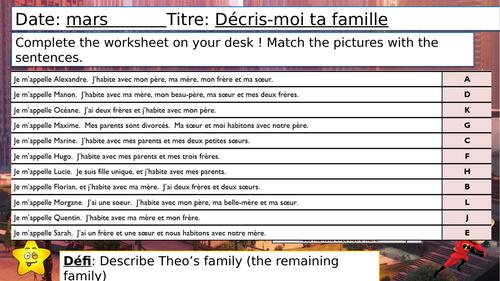 Dynamo 1 Module 4 Décris-moi ta famille Unit 1
