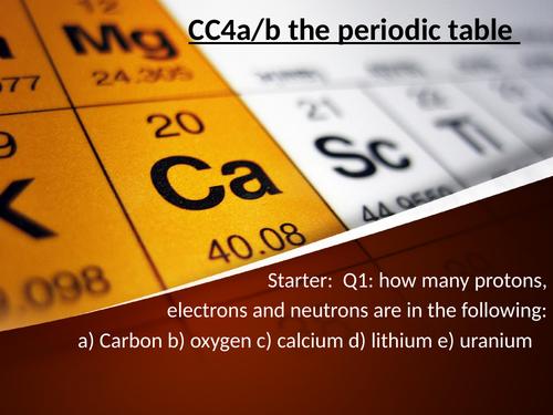 CC4a CC4b the modern  periodic table / mandeleevs table