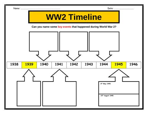 World War 2 Timeline Worksheet (Answers provided)
