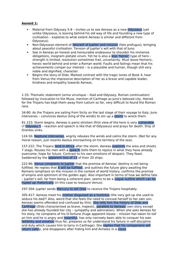 The Aeneid: Detailed summary Books I-V