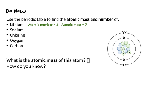 Calculating Relative Atomic Mass - Lesson