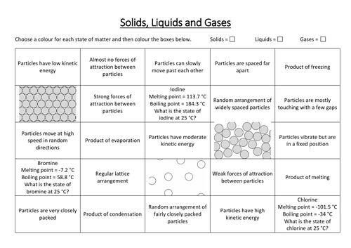 Solids Liquids and Gases Sorting Activity