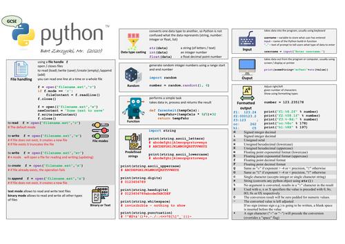 GCSE Python Cheat Sheet
