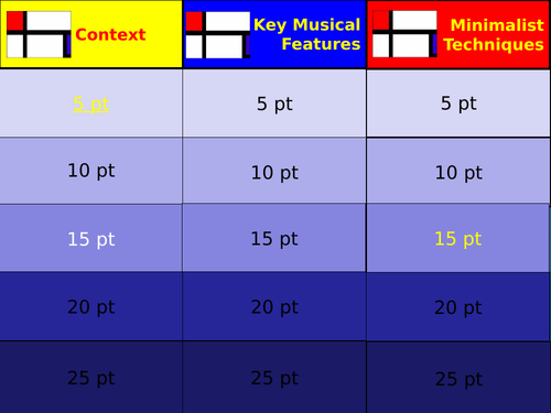 Minimalist Music Quiz - Style, Context and Techniques