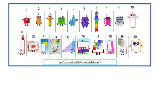 Number Line - Numberblocks 1-20
