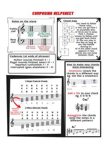 Composition Help Sheet