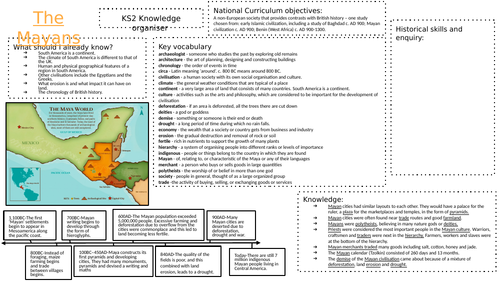KS2 History Knowledge Organiser - Ancient Mayans