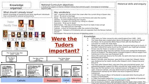 KS2 History Knowledge Organiser - Tudors