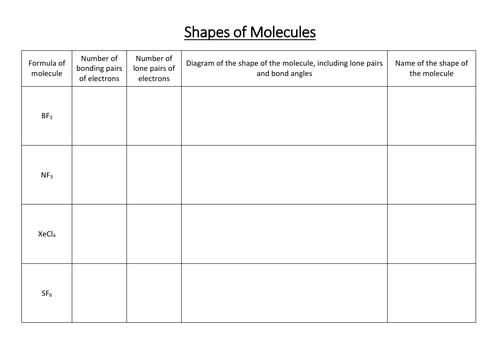 Shapes of Molecules Worksheets