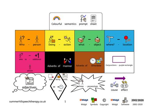 Colourful Semantics Frame beyond level 4