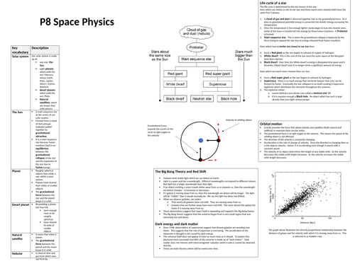 Space Physics (AQA) Knowledge Organiser and Revision Tool