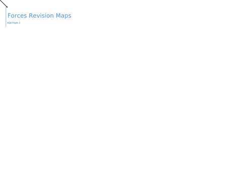 Forces Revision Maps and Examination Questions