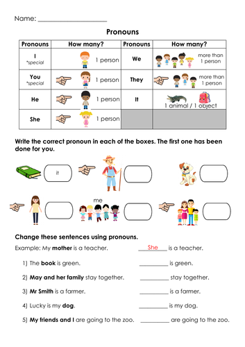 Grammar Pronouns ( I / you / he / she / we / they / it ) Printable