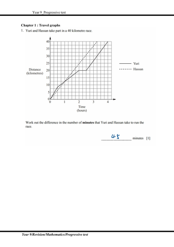 STP Mathematics Year 9 Progressive test (including answer script)