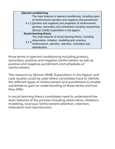 Operant and Social Learning Theory