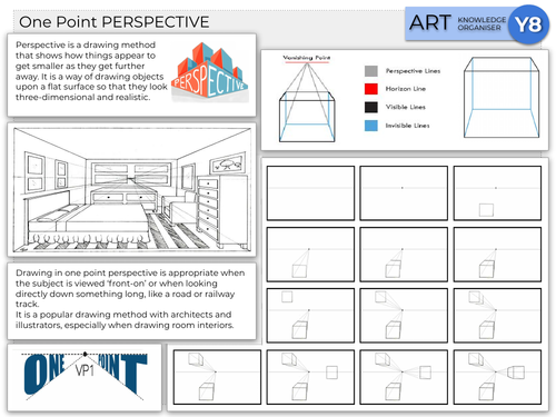 One Point Perspective, Knowledge Organiser