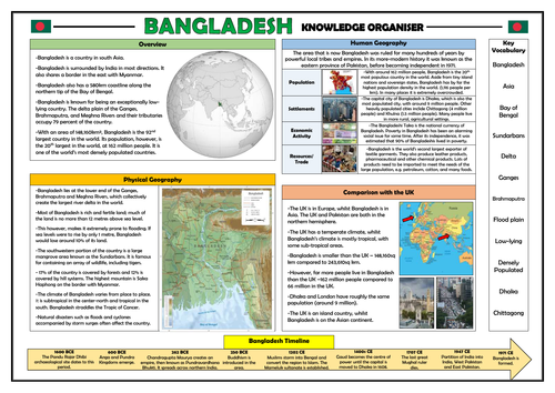 Bangladesh Knowledge Organiser - Geography Place Knowledge!