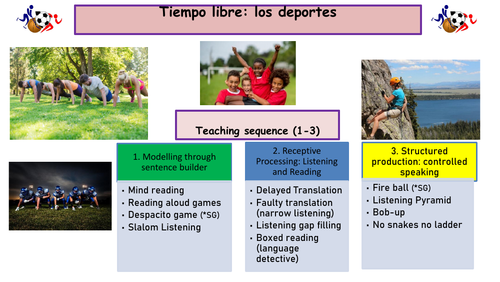 Los deportes. Spanish Sentence builder on Sports & series of tasks -Part 1