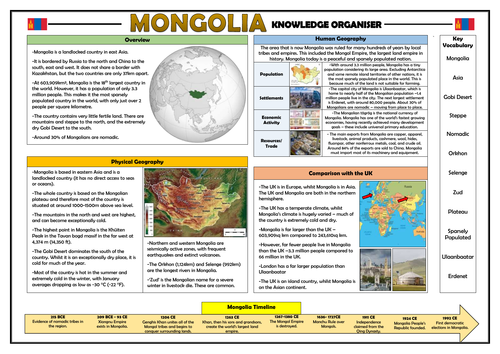 Mongolia Knowledge Organiser - Geography Place Knowledge!
