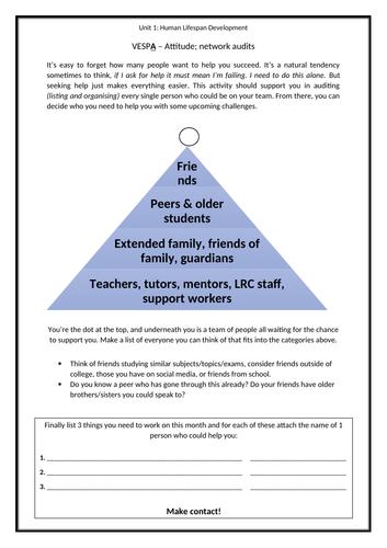 VESPA worksheets x5