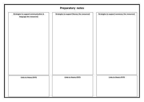CPLD - Unit 2 - revision notes