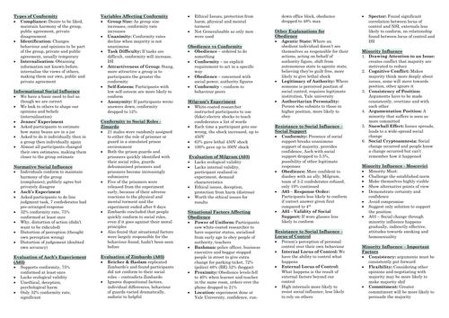 AQA Social Influence A3 Summary Sheet
