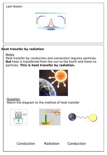 Scaffolded heat transfer