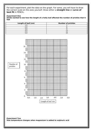 Plotting Line Graphs