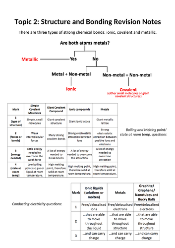 AQA GCSE Chemistry Topic 2: Structure and Bonding Booklet of Notes Combined and Triple