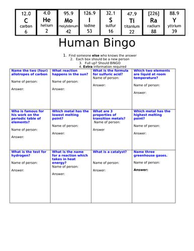 Intro to A-level Chem - Human Bingo