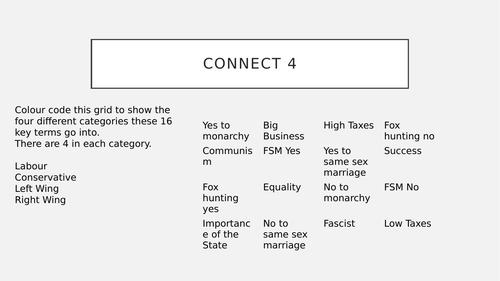 Citizenship AQA Manifestos