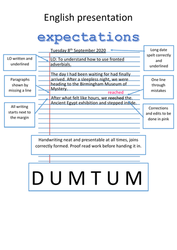 English Presentation Expectations sheet