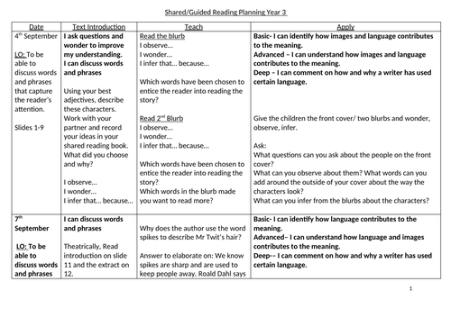 Shared and Guided Reading LKS2 The Twits