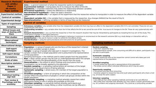 AQA Psychology Research methods Year 1&2 knowledge organiser PAPER 2