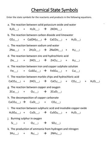 Chemistry State Symbols Worksheet